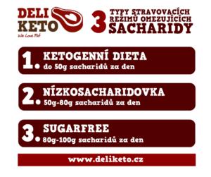 3 typy diet
